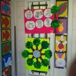 Preschool exhibition ideas
