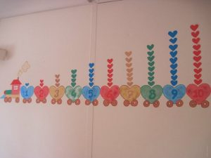 numbers-class-decoration-idea