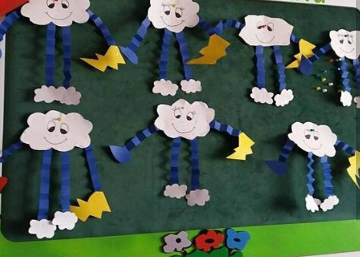 Free Arts And Crafts Ideas For Toddlers