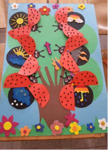 ladybug-bulletin-board-idea