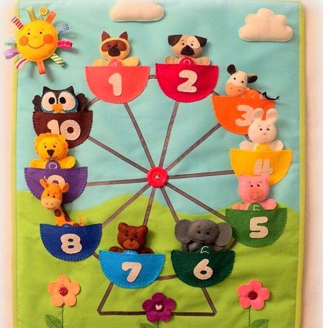 Numbers Wall Decorations For School Numbers classroom decorations 2