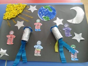 Astronaut crafts for preschoolers | funnycrafts