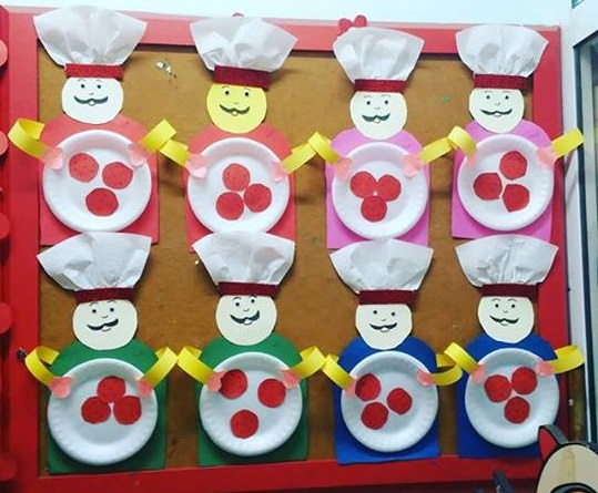 Paper Plate Chef Craft on Free Christmas Preschool Worksheets