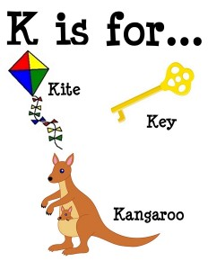 K is for alphabet poster