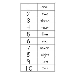 consructıons counting actıvıtıes