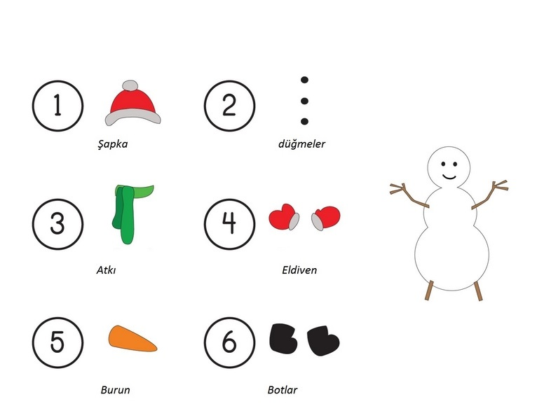 snowman clothes funnycrafts – Snowman Worksheets