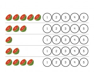 watermelon counting (2)