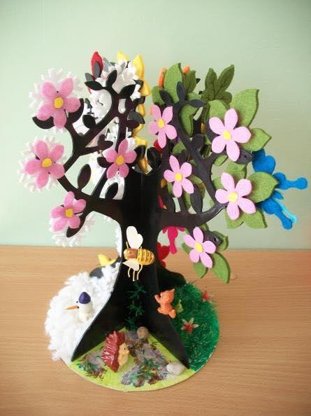 make four season trees  9   u00ab funnycrafts