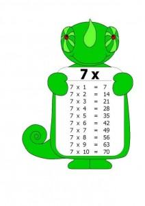Multiplication tables  (10)