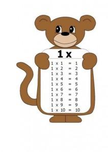 Multiplication tables  (7)