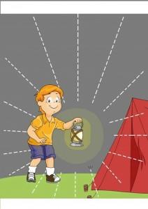 fıne motor activities