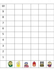 minions graph