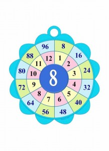 multiplication worksheets for child (11)