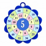 Math Number Wheels