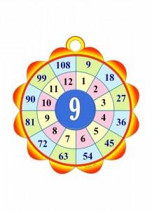 multiplication worksheets for child (2)