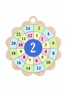 multiplication worksheets for child (5)