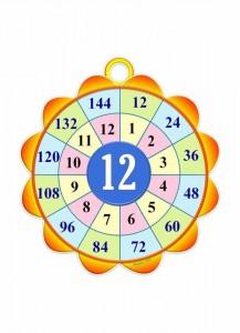multiplication worksheets for child (6)