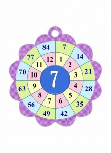 multiplication worksheets for child (8)