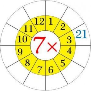 multiplication worksheets wheels for kıds (10)
