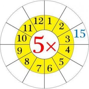 multiplication worksheets wheels for kıds (12)