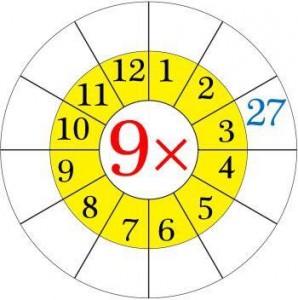 multiplication worksheets wheels for kıds (14)