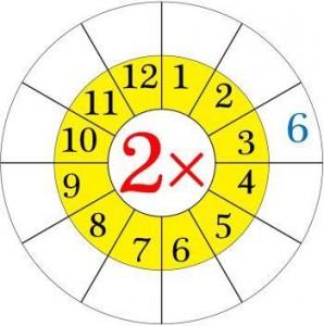 multiplication worksheets wheels for kıds (16)