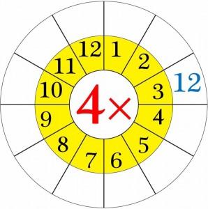 multiplication worksheets wheels for kıds (17)