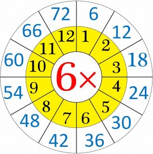 multiplication worksheets wheels for kıds (18)