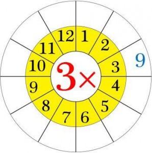 multiplication worksheets wheels for kıds (19)
