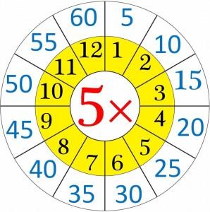 multiplication worksheets wheels for kıds (3)