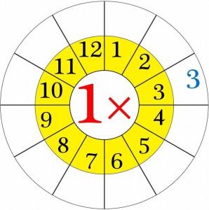multiplication worksheets wheels for kıds (4)