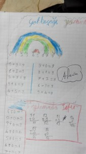 rainbow method with brothers numbers