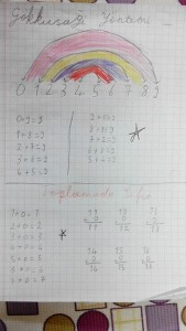 rainbow method with brothers numbers activities