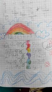 rainbow method with learning math