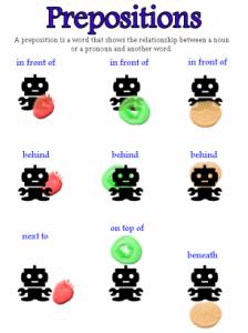 Prepositions lesson worksheet (1)