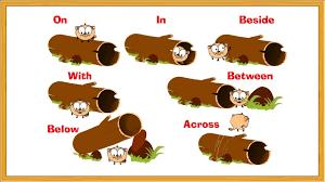 Prepositions lesson worksheet (2)
