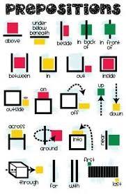 Prepositions lesson worksheet (9)