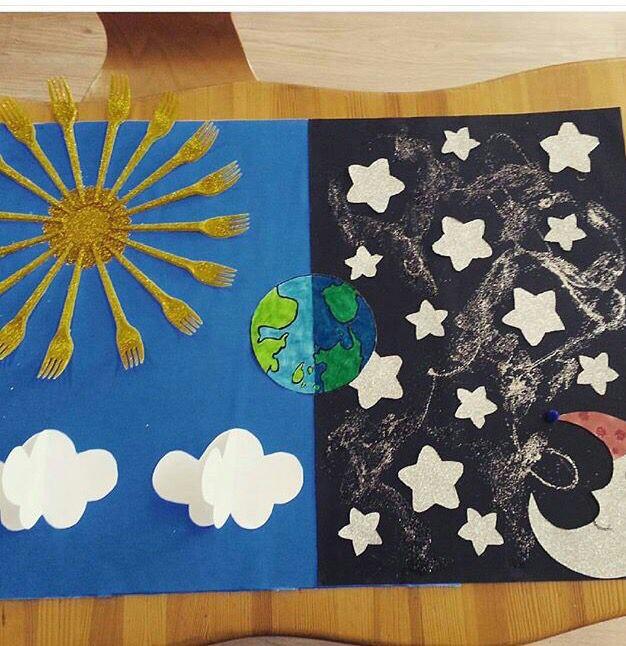 Day And Night Bulletin Board Ideas 6 171 Preschool And