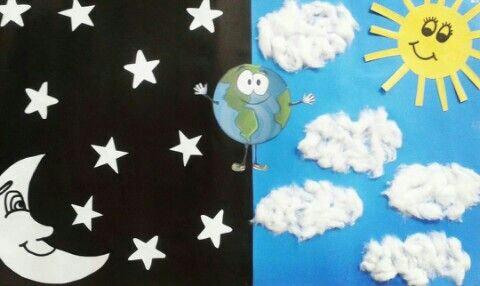 Day And Night Bulletin Board Ideas 9 171 Preschool And