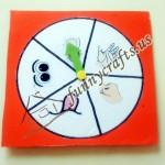 Five Senses Wheel
