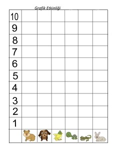 pets wheel graph