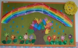 spring preschool, kindergarten, and elementary bulletin boards (7)