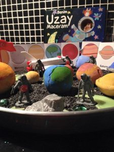 preschool space theme, all about space, moon, planets, stars and more for kids