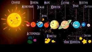 preschool space themed activities (11)