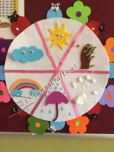 felt weather bulletin board  ideas (2)