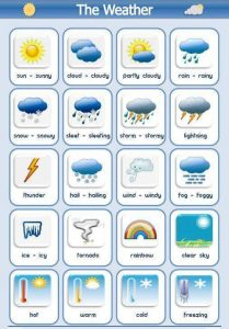 all about the weather crafts (1)