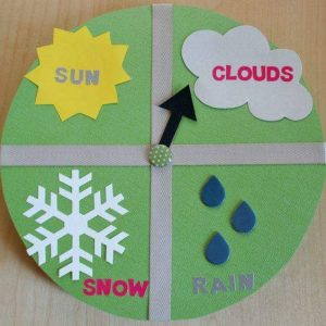 fun weather craft ideas for kids (1)