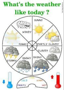 fun weather crafts and activities for preschool (2)