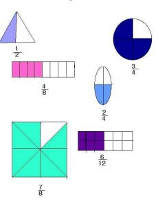 fraction worksheet printables (1)