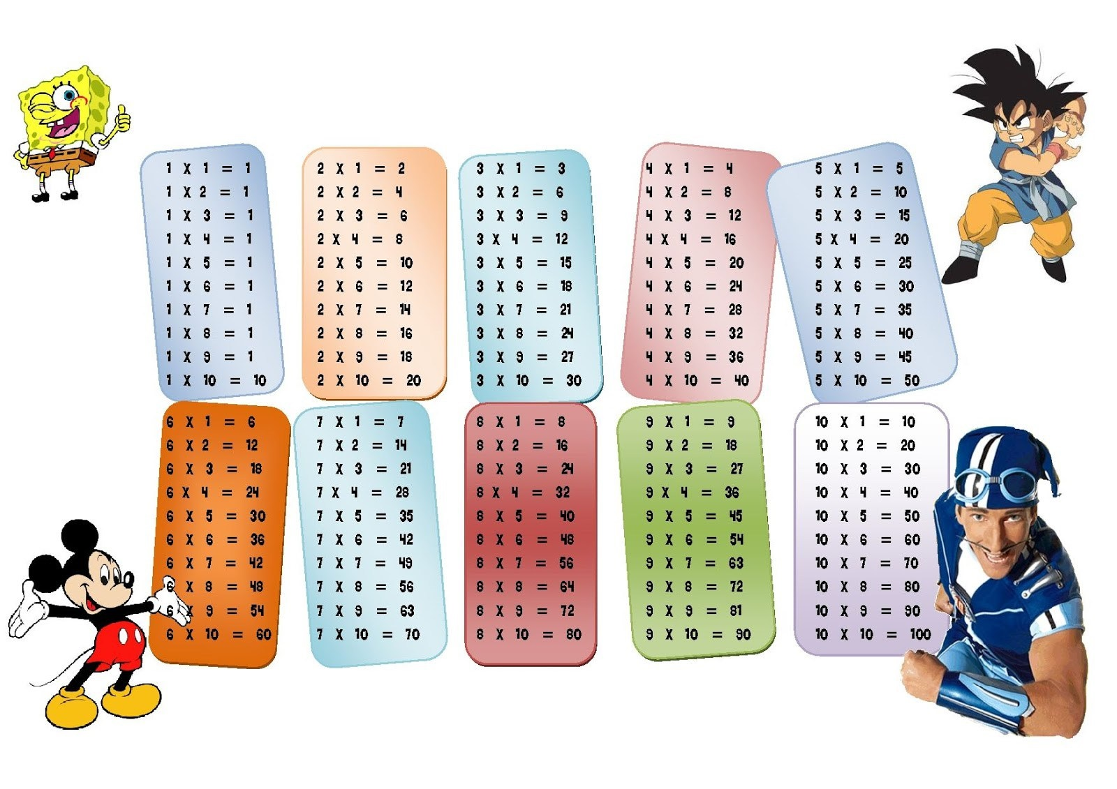 Multiplication table 1 10 printable 1 preschool and for 1 to 10 table
